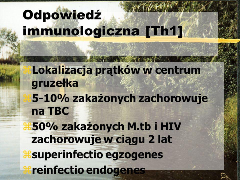 Odpowiedź immunologiczna [Th1]